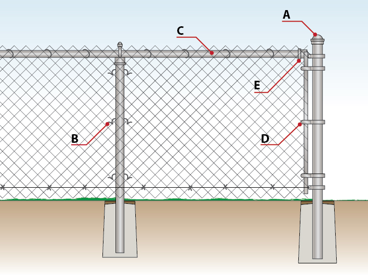 How to Install a Chain Link Fence (Traditional)