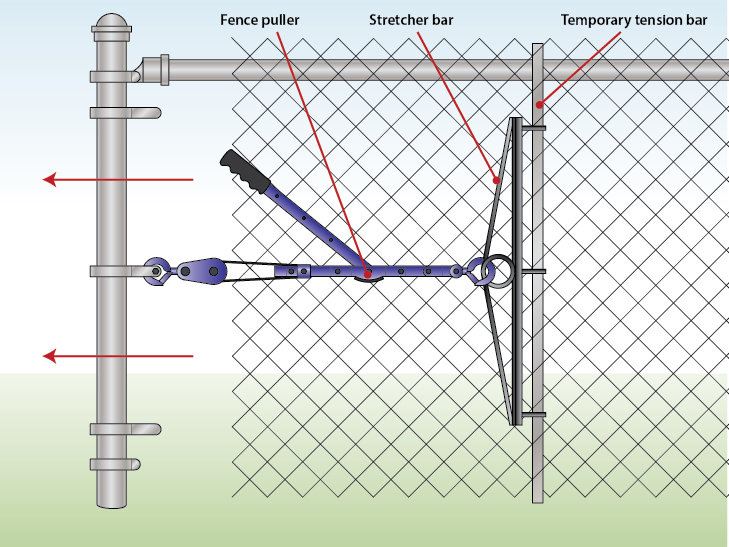stretching-chain-link-fence-with-fence-puller