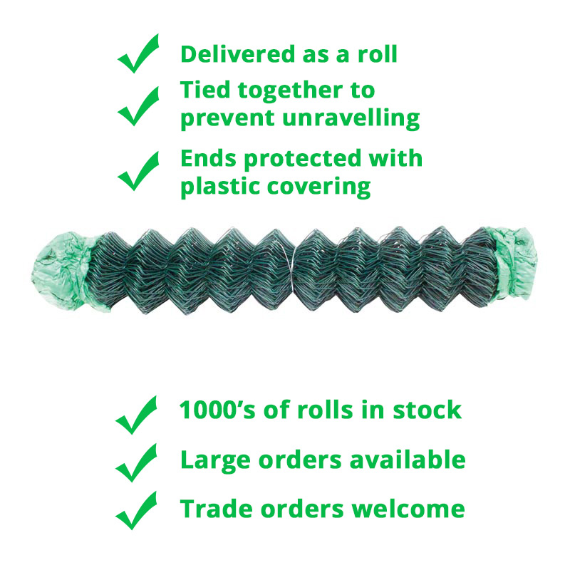Chain-Link-roll-ends