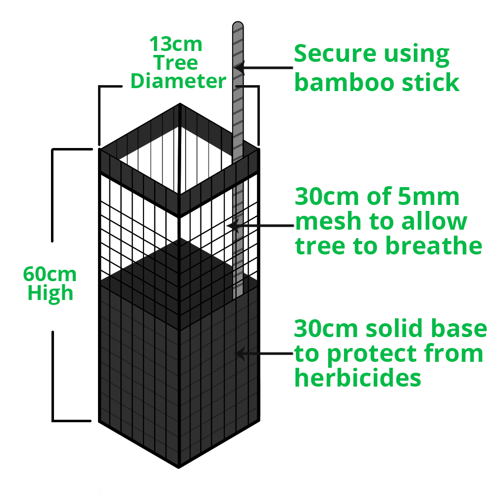 Plastic Tree Guards Diagram_black