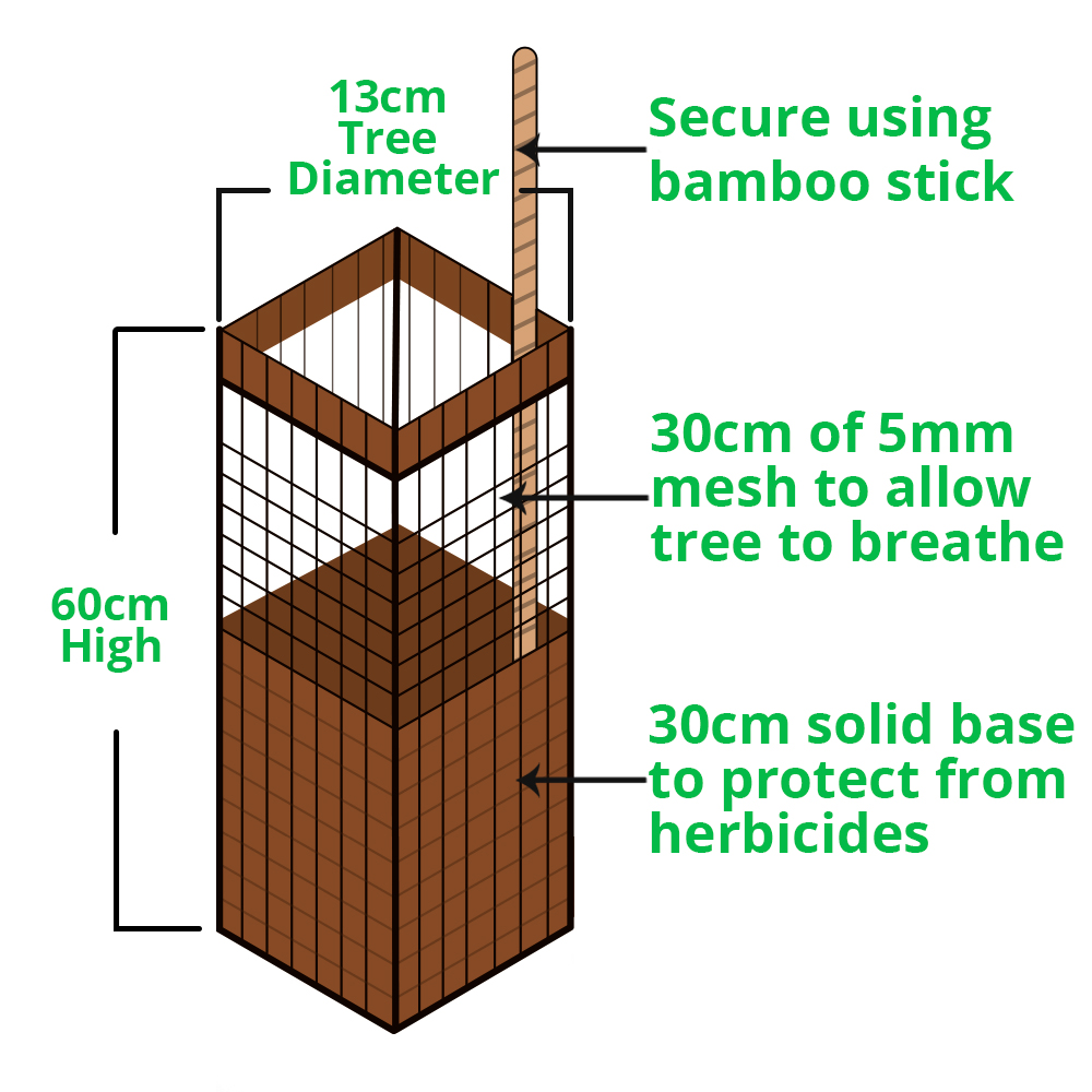 Plastic Tree Guards Diagram_brown