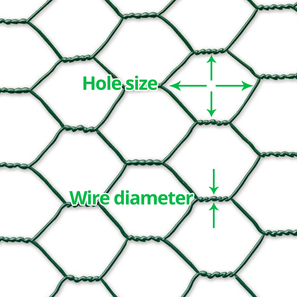 pvc-coated-wire-netting-hole-size-diameter-diagram