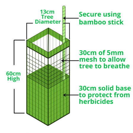 plastic-tree-guards-dimensions-diagram