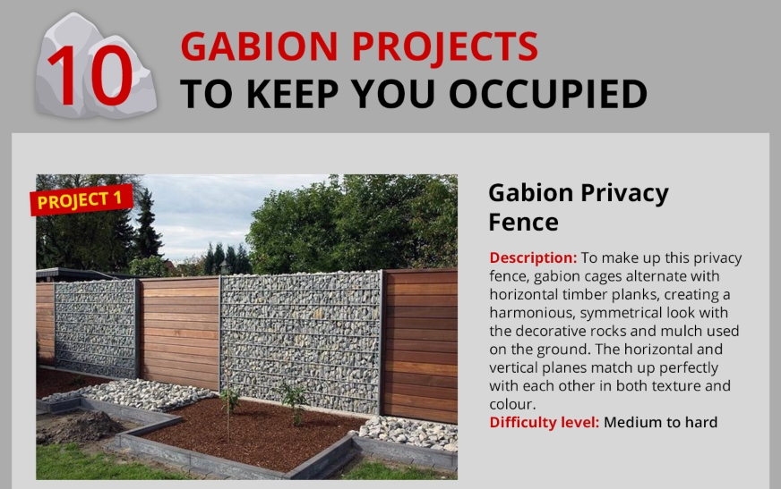 10 Gabion Projects to Keep You Occupied
