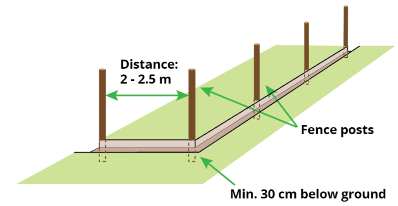 post-distance-for-badger-fence