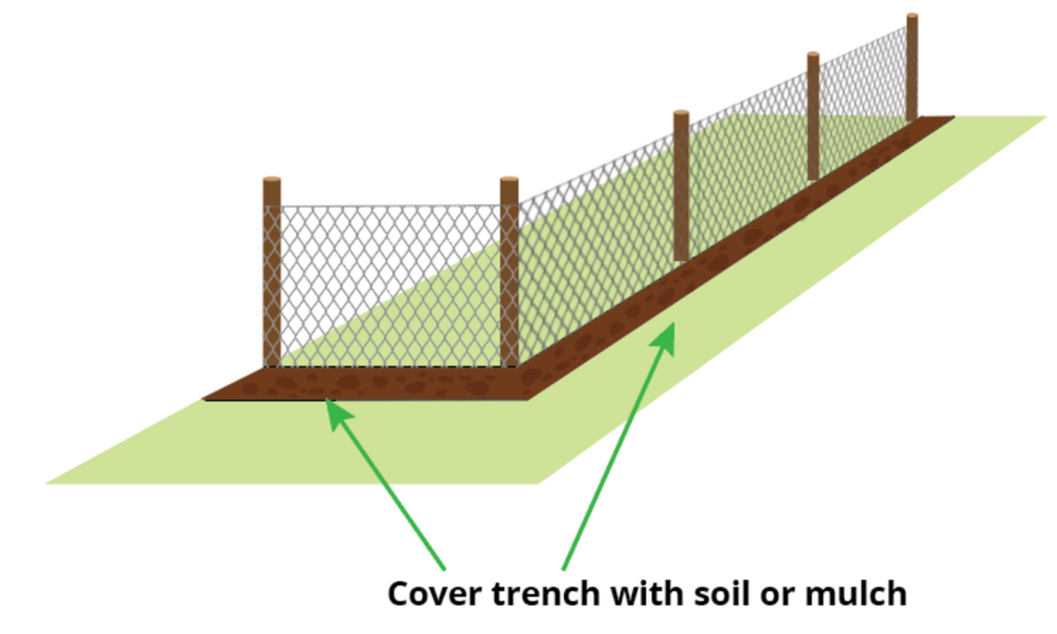 covering-trench-of-badger-proof-fence