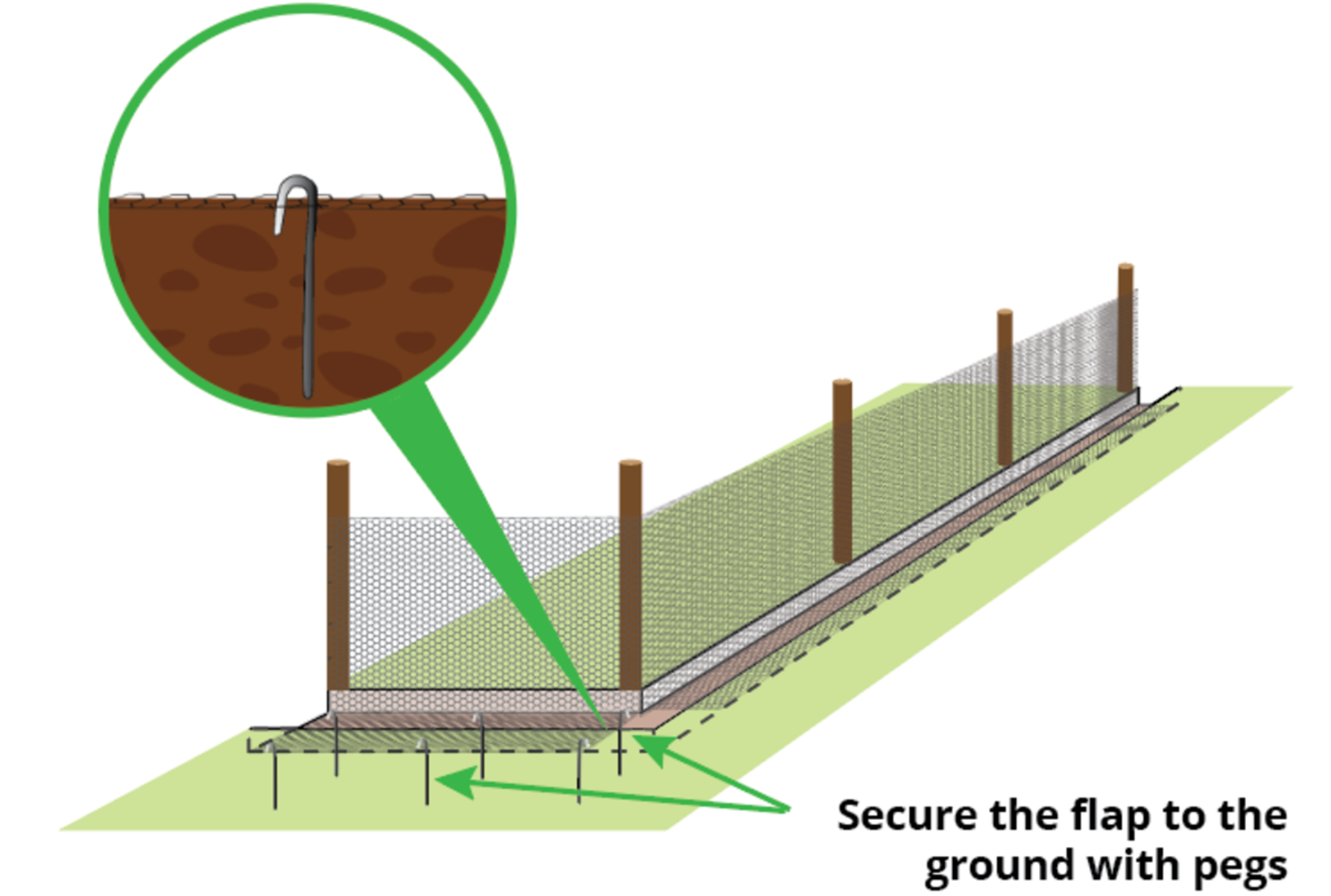 fix-rabbit-proof-fence-with-pegs