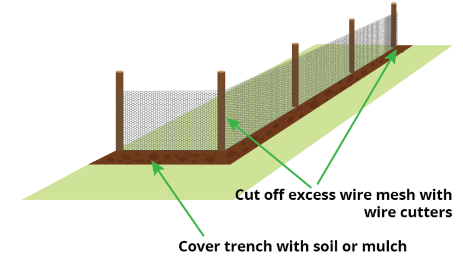 removing-excess-rabbit-proof-fence