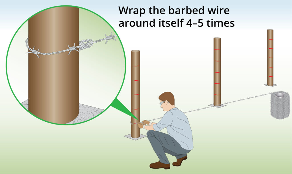 fixing-barbed-wire-to-starting-post